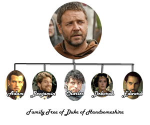 Fictional duke with four sons and a daughter.