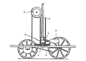 A drawing of de Rivez's combustion engine vehicle.